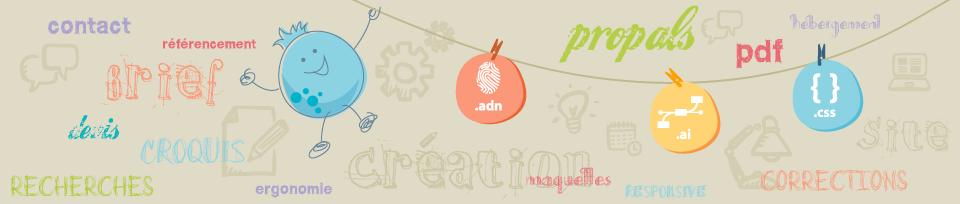 Création, brief, recherches, croquis, propals